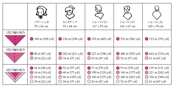 bloom-bloom-yarn-requirements-jp
